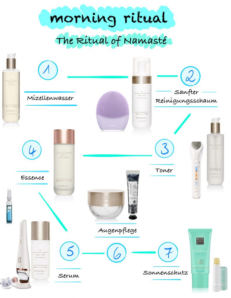 skincare_routine_1_morning_rituals